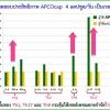 ข้อมูลล่าสุด ผลิตภัณฑ์ APCO เกี่ยวกับ ZIKA