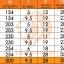 PVC วอเตอร์สต๊อป A12bT 12 นิ้ว 3 ปุ่ม หนา 9.5 มม.(25 เมตร) มอก. thumbnail 3