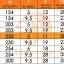 PVC วอเตอร์สต๊อป A9aT 9 นิ้ว 3 ปุ่ม หนา 5 มม.(25 เมตร) มอก. thumbnail 3