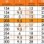 PVC วอเตอร์สต๊อป A8b 8 นิ้ว 3 ปุ่ม หนา 9.5 มม.(25 เมตร) thumbnail 3