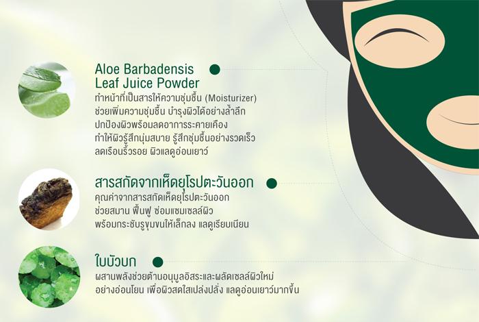 BK Acne Mask